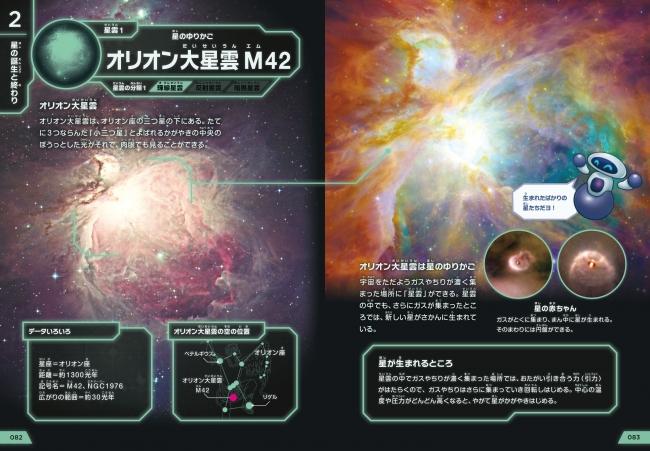 ▲オリオン大星雲の輝き。星雲の中では、さかんに星が生まれています。