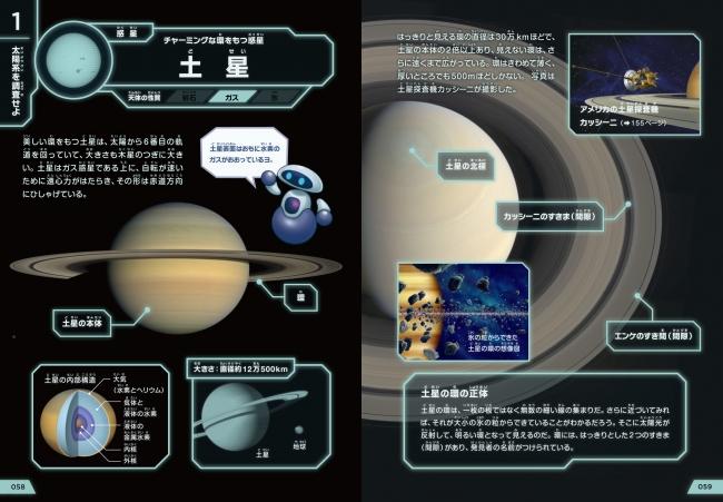 ▲太陽系惑星はイラストで紹介。土星の環の意外な正体とは?