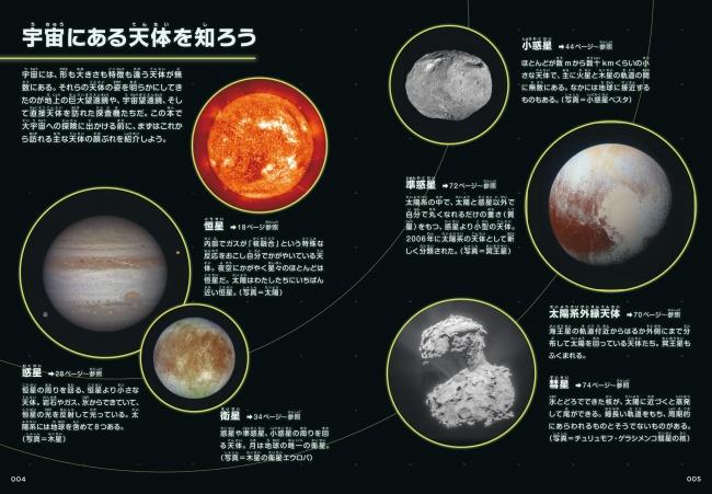 ▲太陽系の天体や、宇宙の構造を紹介する巻頭ページ