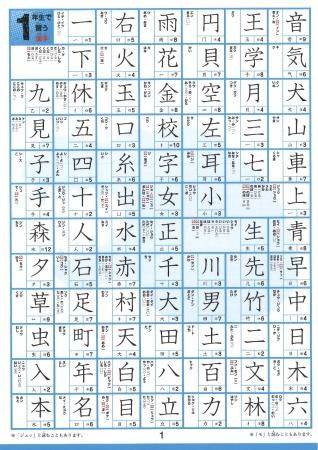 ▲【巻頭】1年生の漢字が一覧でわかる!