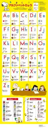 ▲アルファベット表
