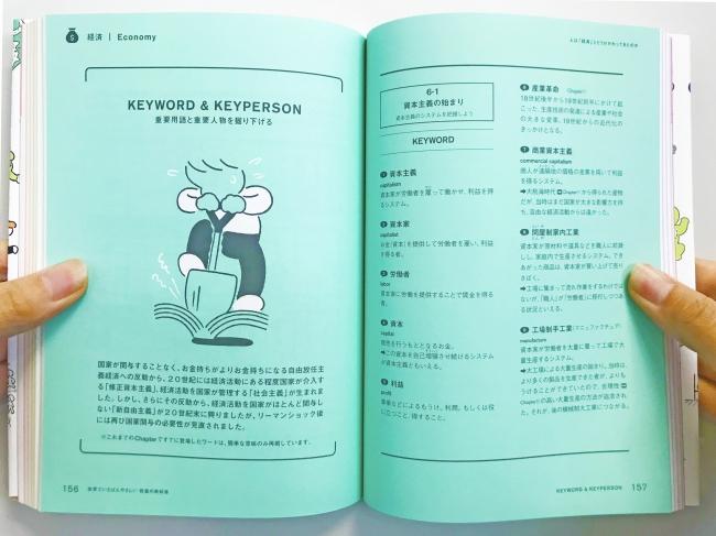 ▲章末ではテーマを語るうえで重要なキーワードとキーパーソンについての理解をさらに深められる