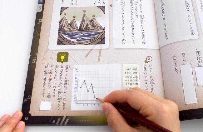 ▲日誌に記されていた気温を、マス目に書き込んで折れ線グラフにすると・・・かくされた秘密が明らかに・・・!!