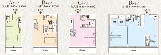 <各住戸タイプ間取り図>