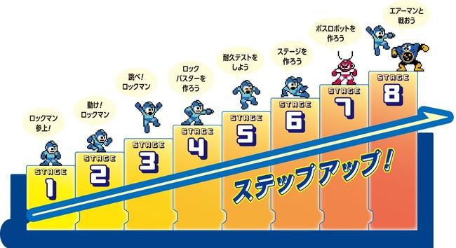 ▲本の構成は全8ステージ。ゲームステージをひとつひとつクリアしていく感覚で、無理なく学習できる。