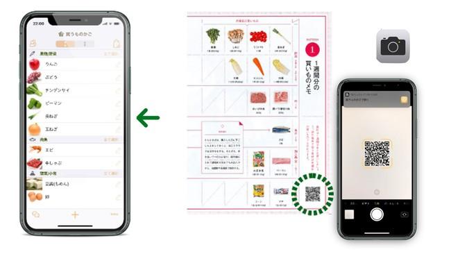 買い物リストの下にあるQRコードにカメラアプリを起動させてかざすだけ。