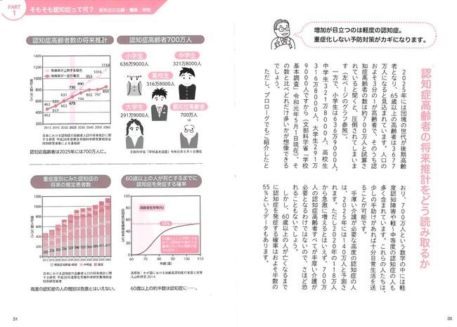 超高齢社会に突入した日本における「認知症」の将来推計。論文のままでは読み取りにくいデータも視覚化することでわかりやすく。ちなみに、この本のキャラクターイラストは、長田乾医師の描き下ろし!