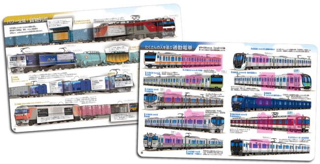 ▲しかけを開いた貨物列車と通勤電車のページ