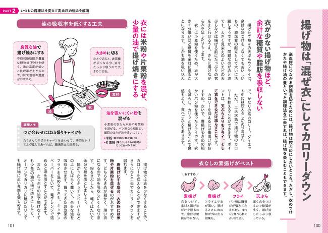 ↑降圧効果があるといわれる様々な食材、料理法を、専門家のチェックを経た上で紹介しています。