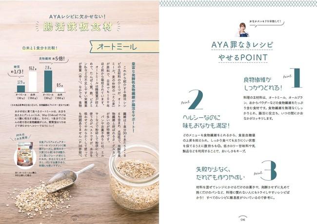 オートミールをはじめ、おからパウダー、オールブランは食物繊維が豊富でダイエットには最適の食材トリオ。AYAレシピではこれらの食材が欠かせません。