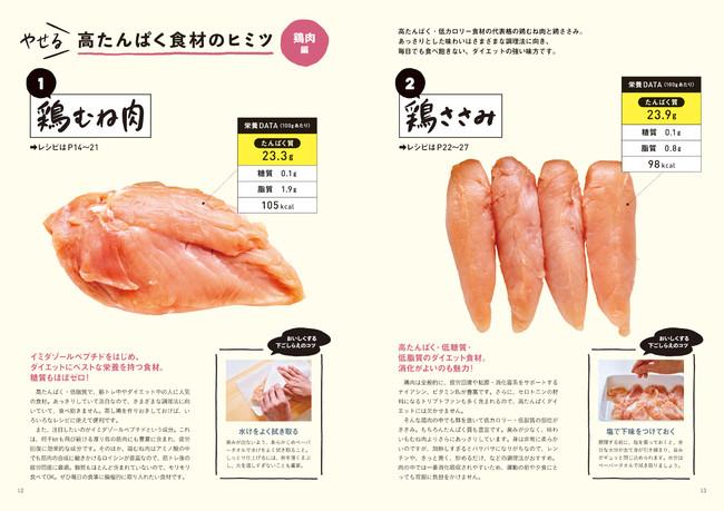 ▲鶏むね肉、鶏ささみ、牛もも肉、牛ランプ肉、豚もも肉、豚ヒレ肉、ラムもも肉など、おすすめの高たんぱく食材を徹底解剖。ダイエットに役立つ栄養のヒミツを解説します