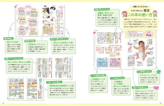 ▲『最新改訂版 らくらくあんしん育児』誌面イメージ