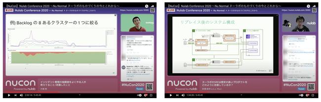 2020年12月5日に開催した「NuCon 2020」の様子