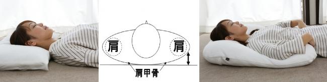浮輪のような浮遊感が味わえる新感覚の枕