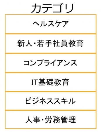 標準コース カテゴリ