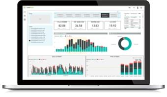 Office 365 の利用状況から働き方を可視化する「ワークスタイルアナリティクス」をインテリレポートの新プランとして提供開始