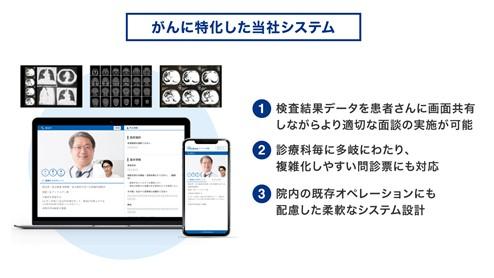国立がん研究センター中央病院、オンライン用面談システム