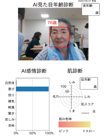 AI顔分析 化粧美容セラピー後