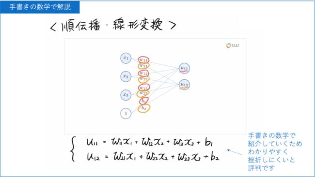 手書きの数学で解説