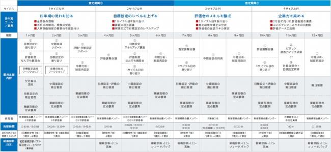 """日本中の中小企業に""""エンゲージメント経営""""を! リンクアンドモチベーションと共に「エンゲージメントスコア向上保証サービス」をリリース - 産経ニュース"""