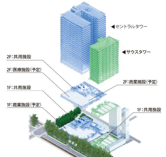 敷地配置およびフロアイメージ図