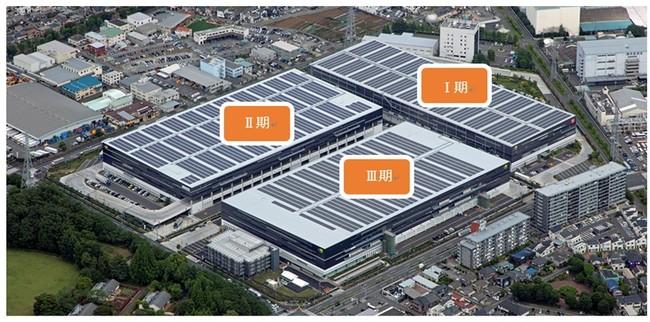 「Landport青梅プロジェクト」工事中写真(敷地上空より)