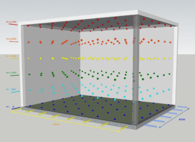 熱分布測定のイメージ