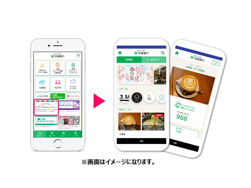 京都 銀行 金融 機関 コード