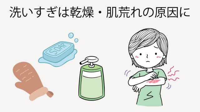 ボディタオルや界面活性剤入りのボディシャンプーでゴシゴシとこすることなく、お肌への過剰な刺激を防いでくれます。敏感肌の方でもお使いいただけます。