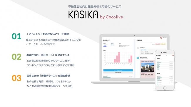 不動産会社向け顧客分析&可視化サービス「KASIKA」