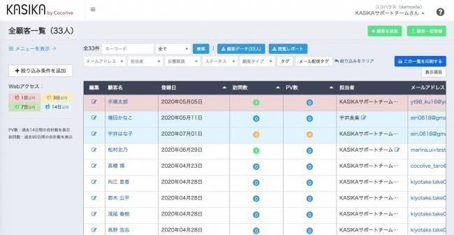 (『KASIKA』の画面。顧客の行動履歴が可視化され、優先順位が一目でわかる)