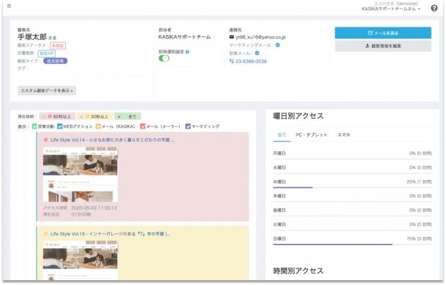 (『KASIKA』の顧客行動の可視化画面。自社サイトやポータルサイト上での状況まで把握できる)