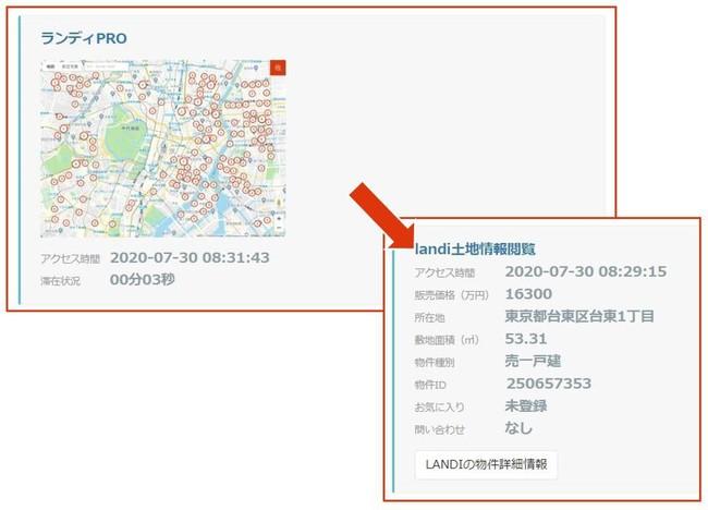 (『ランディPRO』の顧客行動がKASIKA上に表示され、『ランディPRO』上での検索状況が把握できる)