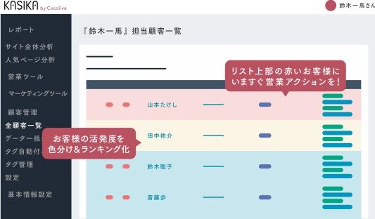 KASIKA「優良顧客一覧」画面イメージ