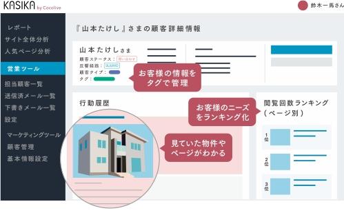 KASIKA「顧客カルテ」画面イメージ