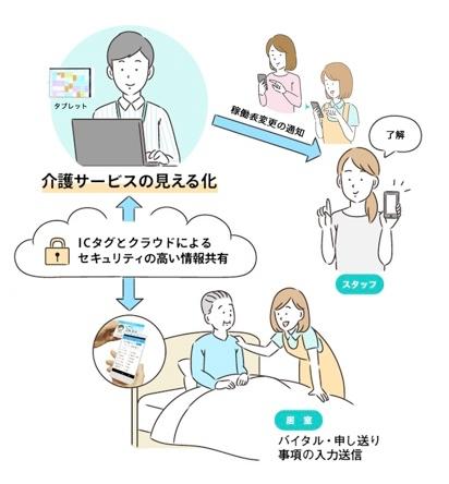 (大阪)Webデザイナー(経験・スキルに応じて活躍のフィールドが大きく広がります)