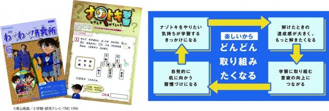ナゾトキ学習