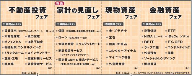 会場レイアウト図(東京ビッグサイト東5・6ホール)