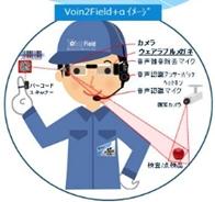 音声ハイブリッド入力現場支援システム+α AI画像認識システム  テクノ・マインド (株)