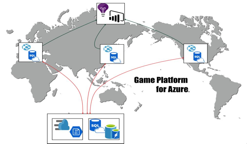 クラウドクリエイティブスタジオから「Game Platform for Azure™」の提供を開始