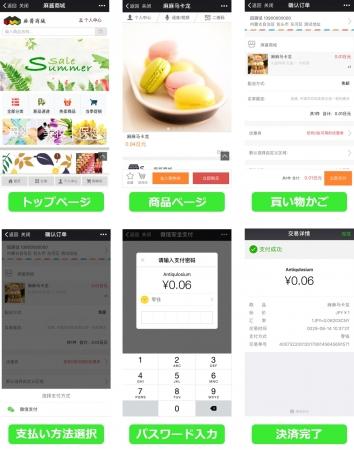 ShopCN活用イメージ