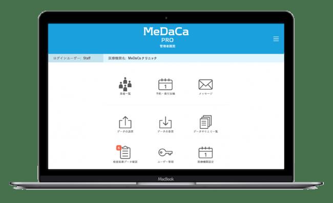 MeDaCa PRO トップ画面