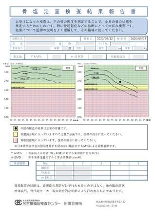 骨塩定量検査結果報告書イメージ