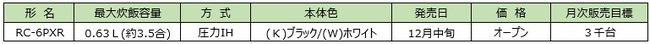 【新製品の概要】