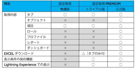 【(大阪)技術職(管理職候補)創業70年/大手取引先多数