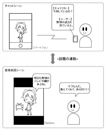 特許技術の使用イメージ