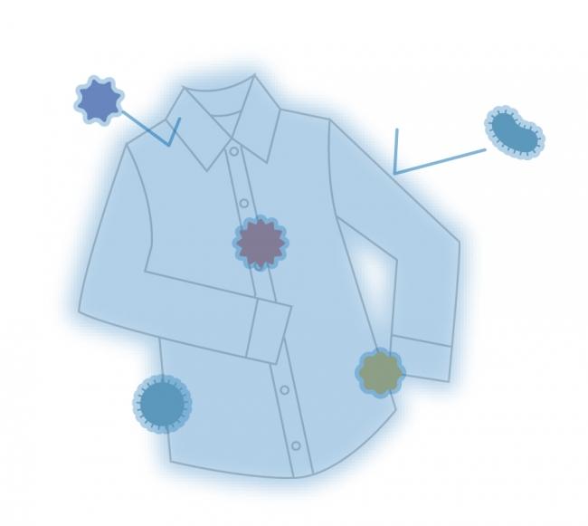 抗ウイルス・抗菌のイメージ図
