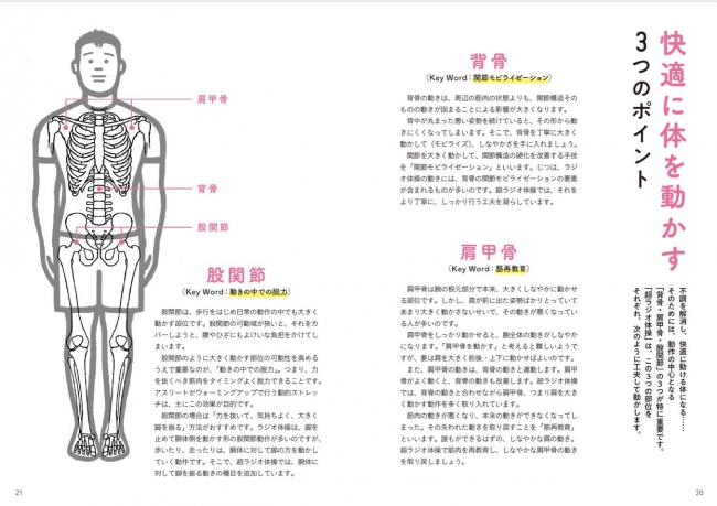 Image result for 超ラジオ体操