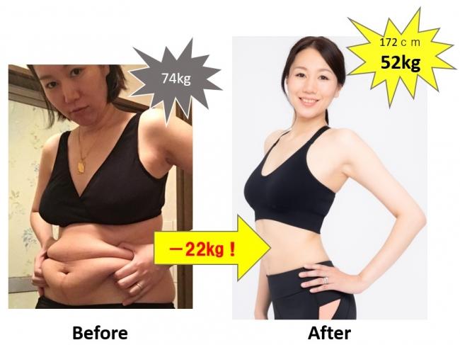 1年間で-22kgのダイエットを達成!