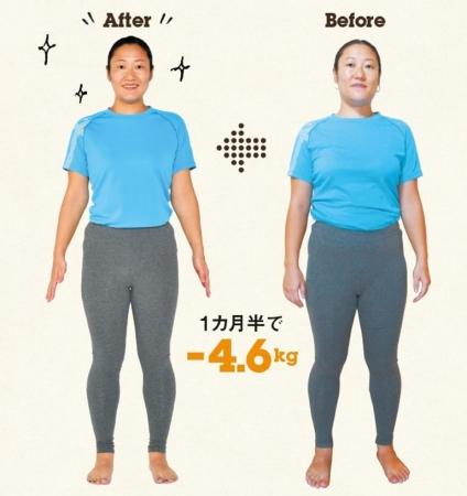 1カ月半で、  4.6kg痩せた西岡さん(39歳)